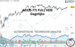 AEX25 FTI FULL1220 - Dagelijks