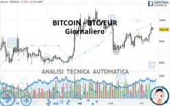 BITCOIN - BTC/EUR - Diario
