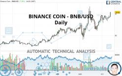 BINANCE COIN - BNB/USD - Daily