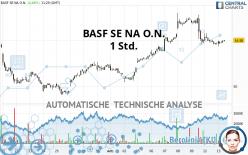 BASF SE NA O.N. - 1 Std.