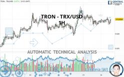 TRON - TRX/USD - 1H
