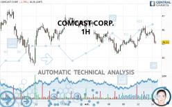 COMCAST CORP. - 1H