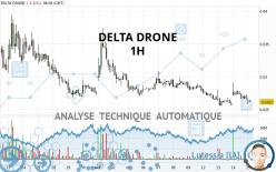 DELTA DRONE - 1H