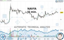 NAVYA - 15 min.