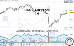 DAX30 FULL0921 - 1H
