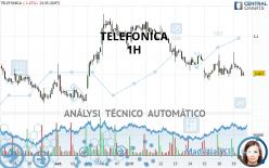 TELEFONICA - 1H
