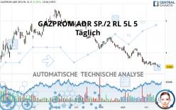 GAZPROM ADR SP./2 RL 5L 5 - Täglich