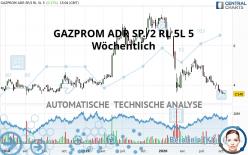 GAZPROM ADR SP./2 RL 5L 5 - Wöchentlich