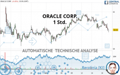 ORACLE CORP. - 1 Std.