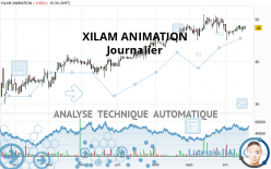 XILAM ANIMATION - Daily