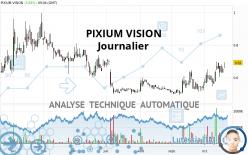 PIXIUM VISION - Täglich