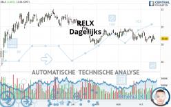 RELX - Dagelijks