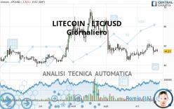 LITECOIN - LTC/USD - Giornaliero