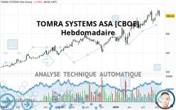 TOMRA SYSTEMS ASA [CBOE] - Weekly