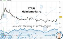 ATARI - Weekly