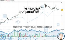 VERIMATRIX - Journalier