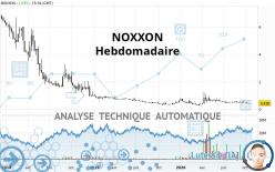 NOXXON - Weekly