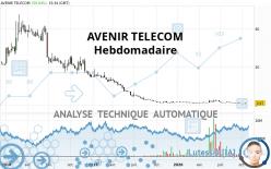 AVENIR TELECOM - Weekly