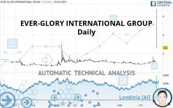 EVER-GLORY INTERNATIONAL GROUP - Daily