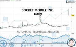 SOCKET MOBILE INC. - Daily