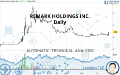 REMARK HOLDINGS INC. - Daily