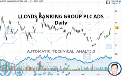 LLOYDS BANKING GROUP PLC ADS - Daily