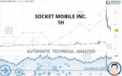 SOCKET MOBILE INC. - 1H