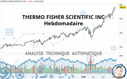 THERMO FISHER SCIENTIFIC INC - Hebdomadaire