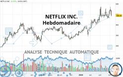 NETFLIX INC. - Hebdomadaire