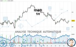 ILIAD - 1H