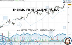 THERMO FISHER SCIENTIFIC INC - 1H