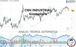 CNH INDUSTRIAL - Giornaliero