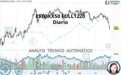 ESTOXX50 FULL0621 - Diario