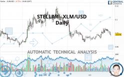 STELLAR - XLM/USD - Daily