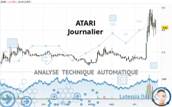 ATARI - Diario