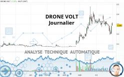 DRONE VOLT - Diario