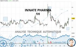 INNATE PHARMA - 1H