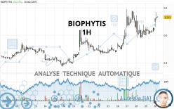 BIOPHYTIS - 1H