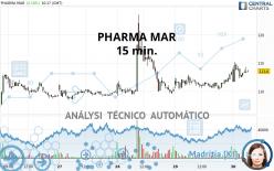 PHARMA MAR - 15 min.