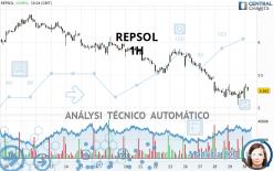 REPSOL - 1H