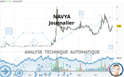 NAVYA - Journalier