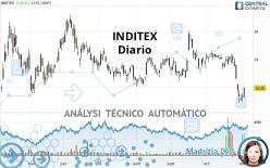 INDITEX - Diario
