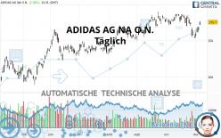 ADIDAS AG NA O.N. - Täglich