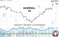 ALMIRALL - 1H