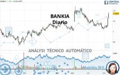 BANKIA - Diario