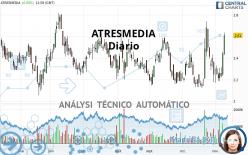 ATRESMEDIA - Diario