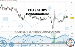 CHARGEURS - Hebdomadaire