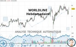 WORLDLINE - Hebdomadaire