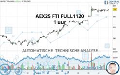 AEX25 FTI FULL1220 - 1 uur