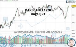 DAX30 FULL0921 - Dagelijks